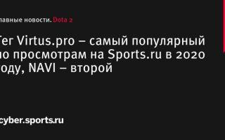 Тег Virtus.pro – самый популярный по просмотрам на Sports.ru в 2020 году, NAVI – второй